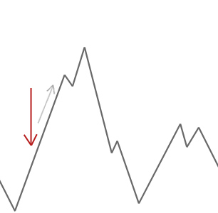 Simulated Annealing for beginners